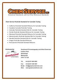 Chem Service Pesticide Standards for Cannabis Testing
