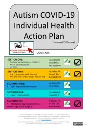 FILL-IN VERSION WITH SPACES FOR TYPING AND IMAGES Universal 2.0 Autism COVID-19 Individual Health Action Plan
