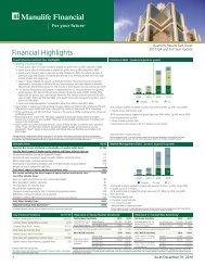 Results Fact Sheet - Manulife Financial