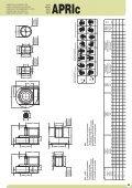 Hochdruckventilator - APRIc 1 - Ventilatoren von KONZ - Page 7