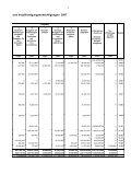 Einzelplan 13 - Seite 5