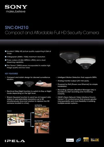SNC-DH210 Compact and Affordable Full HD Security Camera