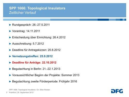SPP 1666: Topological Insulators - Helmholtz-Zentrum Berlin