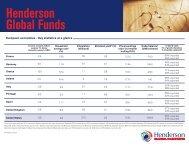 Henderson Global Funds - Henderson Global Investors
