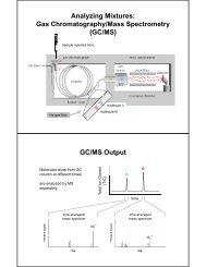 Analyzing Mixtures: Gas Chromatography/Mass Spectrometry (GC ...