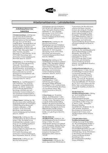 Arbeitsmarktservice - Lehrstellenliste - Raiffeisen
