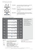 recomLine EBV IgG [Avidity] [IgA] recomLine EBV IgM ... - Mikrogen - Page 2