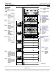 SAG582140000 SYSTEM OVERVIEW - Emerson Network Power - Page 6