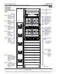 SAG582140000 SYSTEM OVERVIEW - Emerson Network Power - Page 7