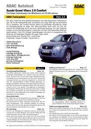 ADAC Autotest Suzuki Grand Vitara 2.0 Comfort