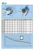 pompes & stations pour charge et tirage au vide - ITE-Tools.com - Page 3