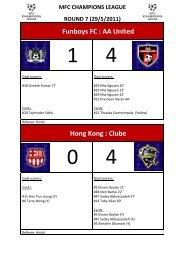 MCU : DLS VSA : K-‐Team - MFC Champions League