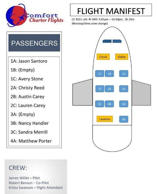Flight Manifest