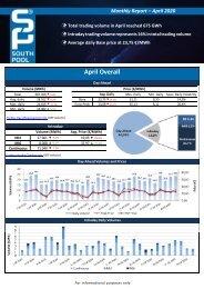 Trading Report April 2020