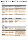 Corespondenţe pal - cant - Hranipex - Page 2