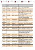 Corespondenţe pal - cant - Hranipex - Page 3