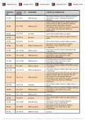 Corespondenţe pal - cant - Hranipex - Page 5
