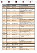 Corespondenţe pal - cant - Hranipex - Page 6