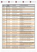 Corespondenţe pal - cant - Hranipex - Page 7