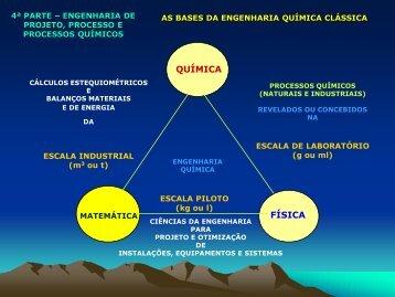 2011 AZ IFF-MACAÉ - Sustentabilidade e Engenharias - Aula