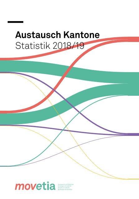 Movetia Austausch Kantone Statistik 2018/19