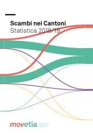 Movetia Scambi nei Cantoni Stastica 2018/19