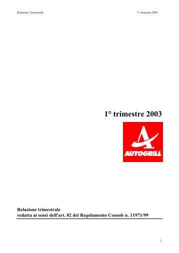 Conto economico consolidato sintetico - Borsa Italiana