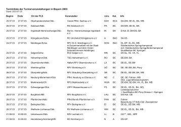 Terminliste der Turnierveranstaltungen in Bayern 2003