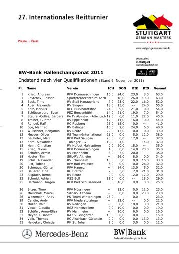 BW-Bank Hallenchampionat 2011 - Stuttgart German Masters