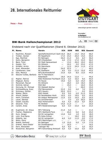 BW-Bank Hallenchampionat 2012 - Stuttgart German Masters