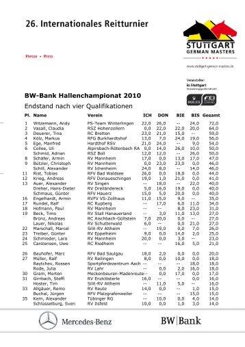 BW-Bank Hallenchampionat 2010 - Stuttgart German Masters