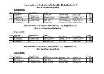 Mannschaftswertung Minis Ergebnisliste Mannschaftswertung Minis ...