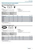 Geberit - Tarifa - 2020 - Sistemas Suministro - Page 7