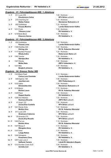 RV Hellefeld eV Ergebnis - PDV Turnier Service