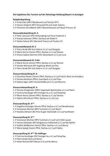 Die Ergebnisse des Turniers auf der Reitanlage ... - Haflinger aktuell