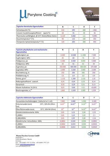 Eigenschaften von Parylene - Plasma Parylene Systeme