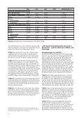 Deutscher Bundestag - Dr. Gudrun Lukin - Page 7