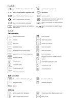 V&B Prislist_NO2020 - Page 3