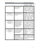 """Profesionālā vidusskola """"RIMAN"""" - Page 7"""