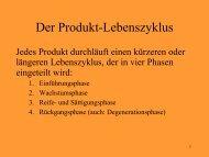 Der Produkt-Lebenszyklus