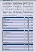 Peter Ritter – Neuer Vorsitzender der Geschäftsleitung - Clientis ... - Seite 2