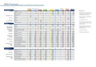 RMV-Preisliste gültig ab 11.12.2011