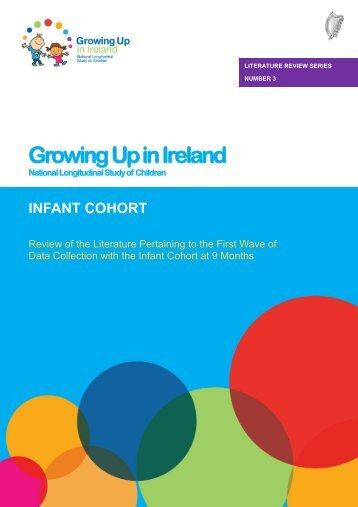 Chapter 3 - Growing Up in Ireland