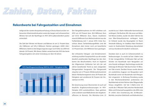 Bericht 2010 - HVV
