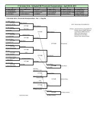 Draw 17 18 with results - Volleyball BC