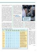 praxisnah Ausgabe 01/2000 - Seite 4