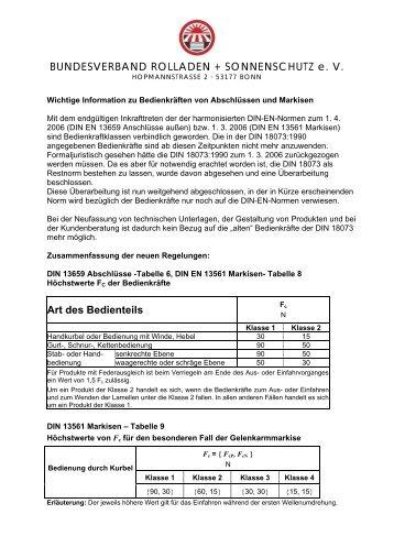 Art des Bedienteils - Bundesverband Rollladen + Sonnenschutz eV