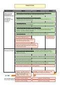 SLSNZ Strategy - 2020-21 Three year summary v3 - Page 6