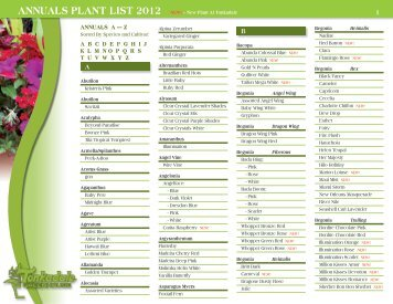 ANNUALS PLANT LIST 2012 NEW! = New Plant At Tonkadale