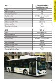 Electric buses in Europe - Page 5